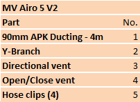 airo5_v2_annotations_list