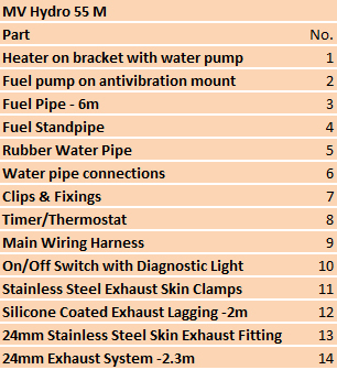 hydro55_annotations_list