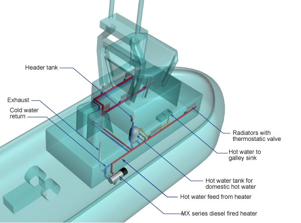 boat heater installation diagram