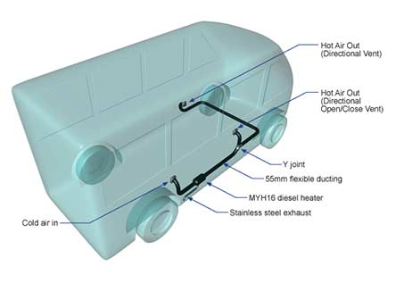 diesel powered hot air heating for minibus diagram