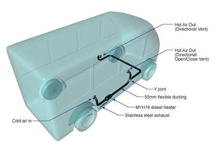 diesel powered hot air heating for minibus diagram